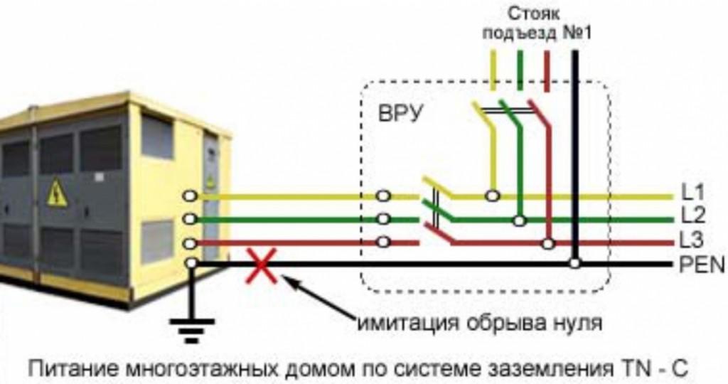 Система заземления TN-C
