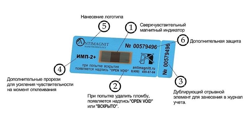 необходимостью посчитать антивандальная лента на электросчетчики Росгосстрах рублей