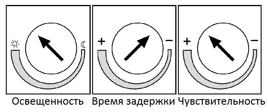 Регулировки датчика освещения