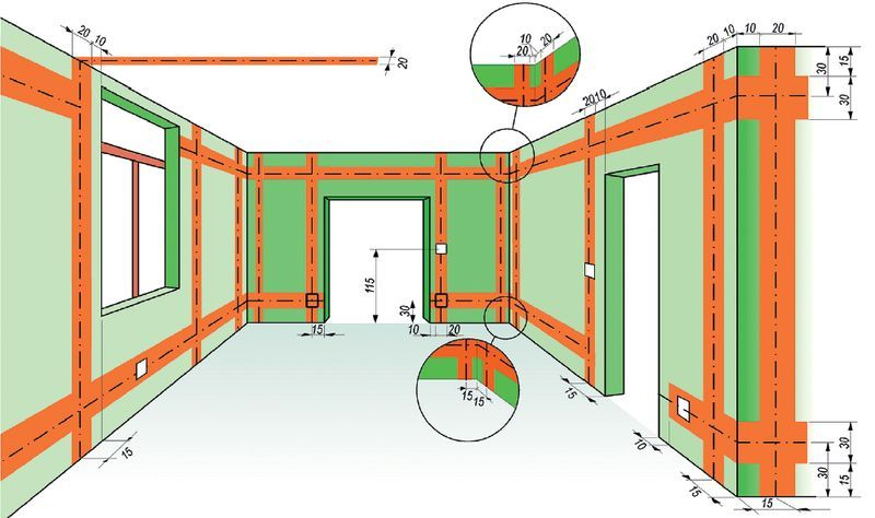 План расположения штроб на стене