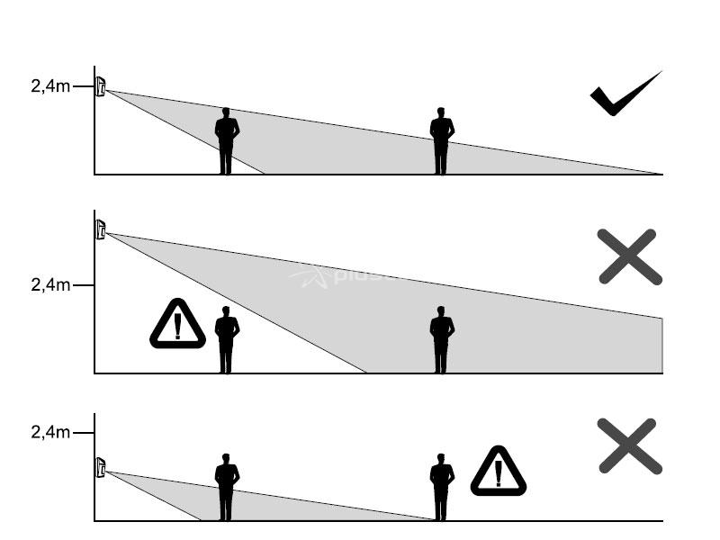 Расположение датчика движения