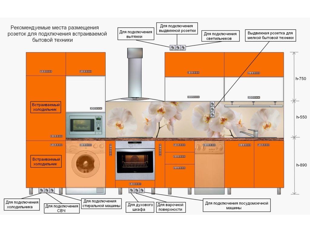 Размещение розеток на кухне