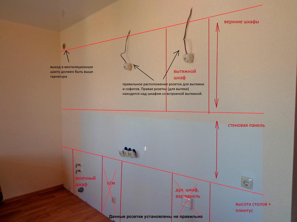 Разметка расположения розеток на стене кухни