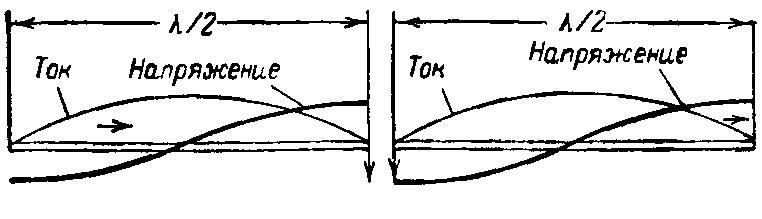Волновой вибратор