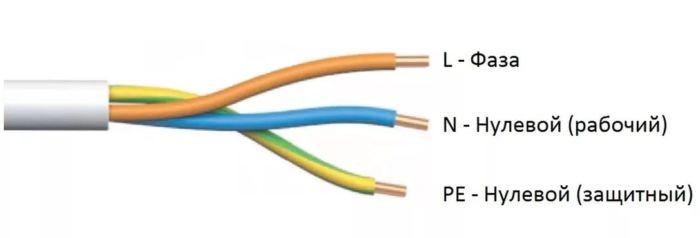 Цвет проводов: фаза, ноль, земля
