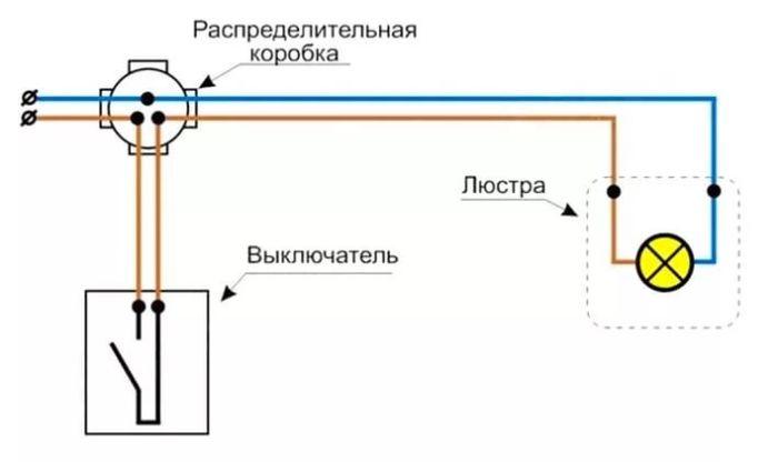 Схема проводки для освещения